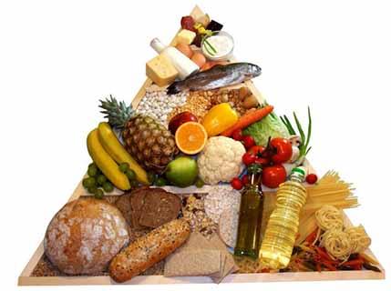 خودکفایی یا امنیت غذایی